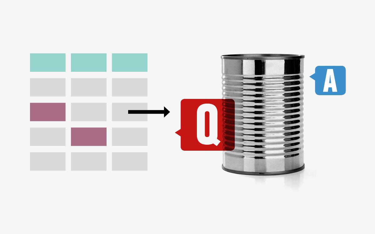 Data Science: Interview Preparation
