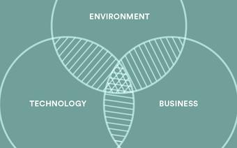 GA Earth Month: Future of Renewable Energy