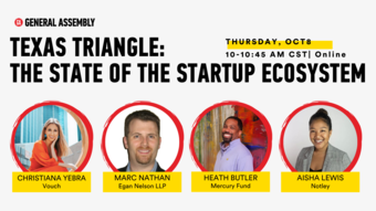 Texas Triangle: The State of the startup ecosystem
