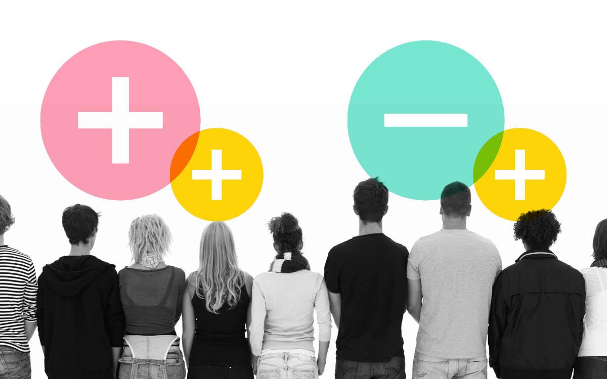 The ABC's of Social Media Marketing