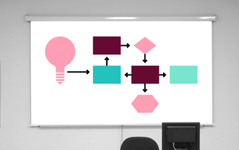 An Introduction to Developing Entrepreneurial Ideas