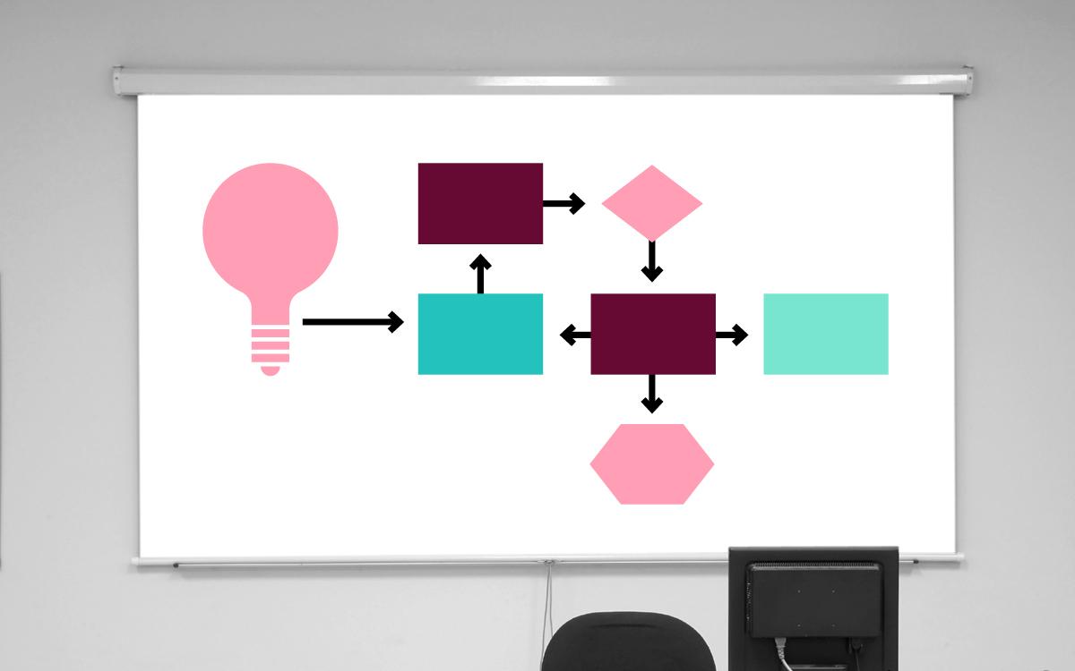 Startup Draft