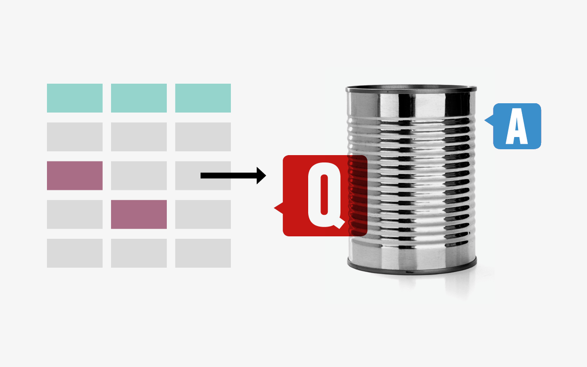 Intro to SQL