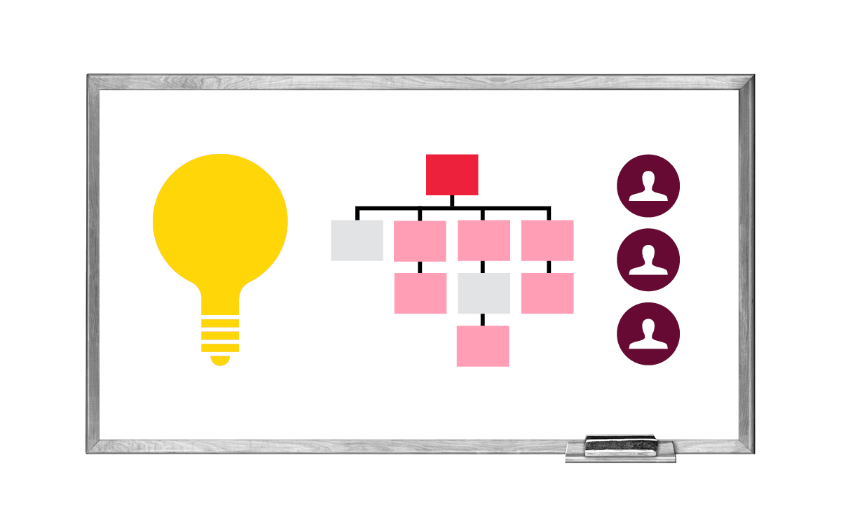 Making the Switch from Project Manager to Product Guru
