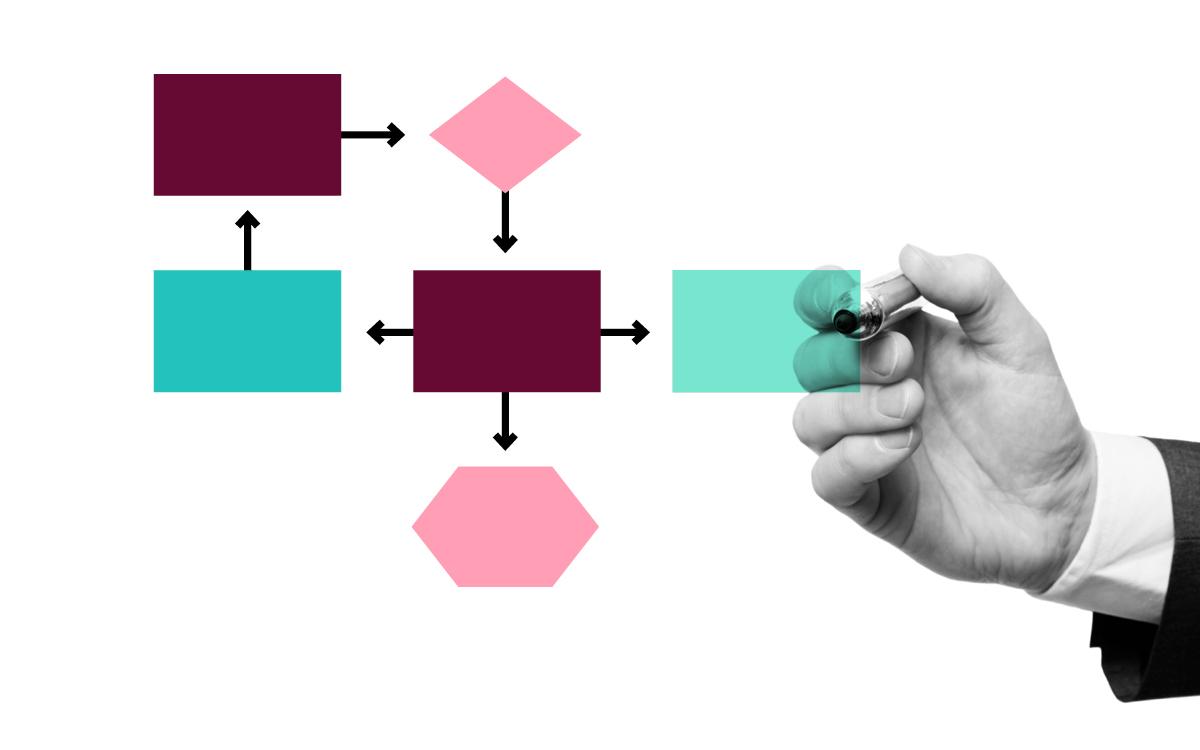 Intro to Agile Web Development