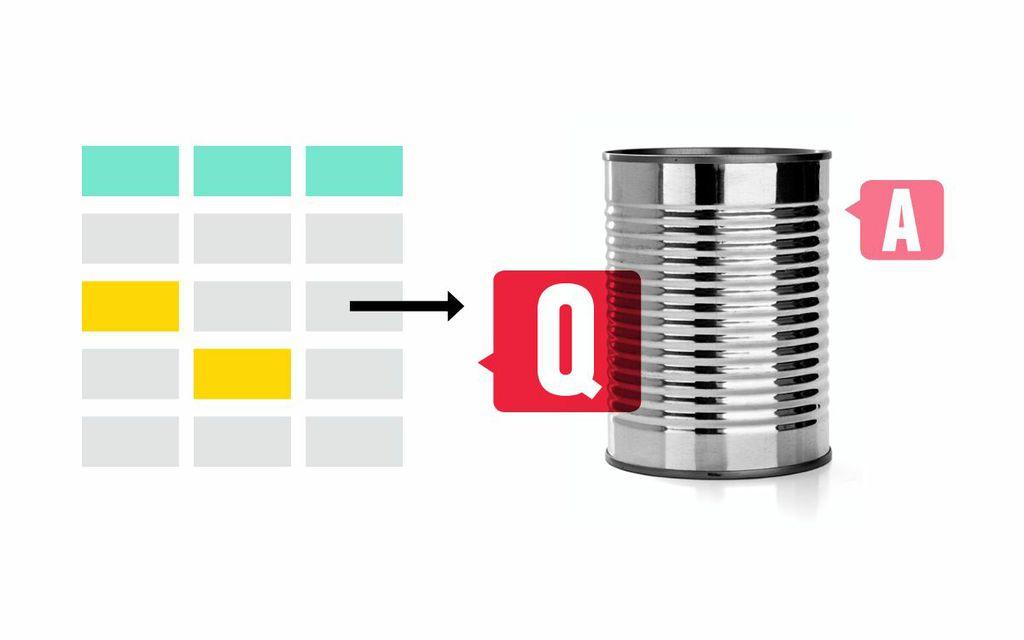 Deep Dive into SQL