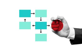 Understanding Your User: The Behavioral Engineering Canvas