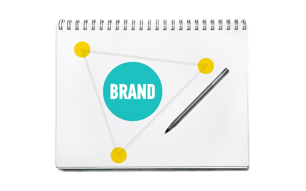 How to Drive Your Business Through Branding