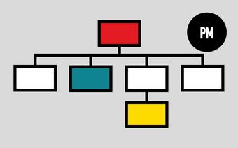 Product Management Remote (Online)