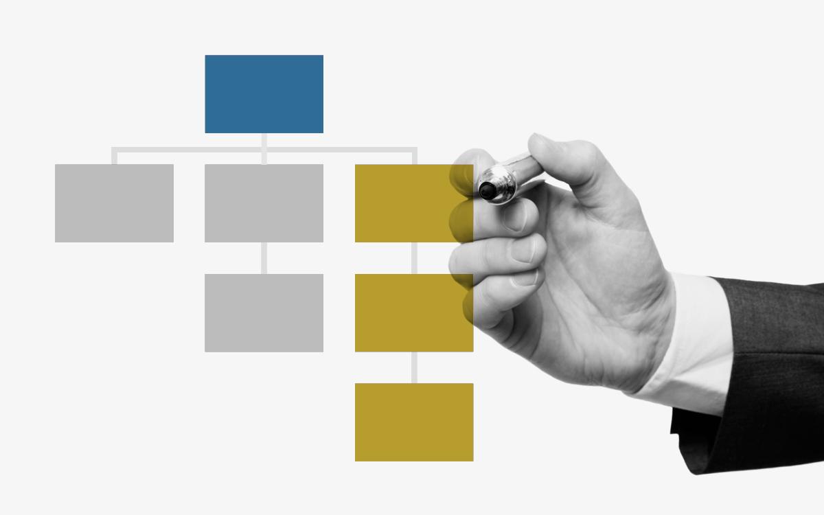 Building Effective Product Management Teams