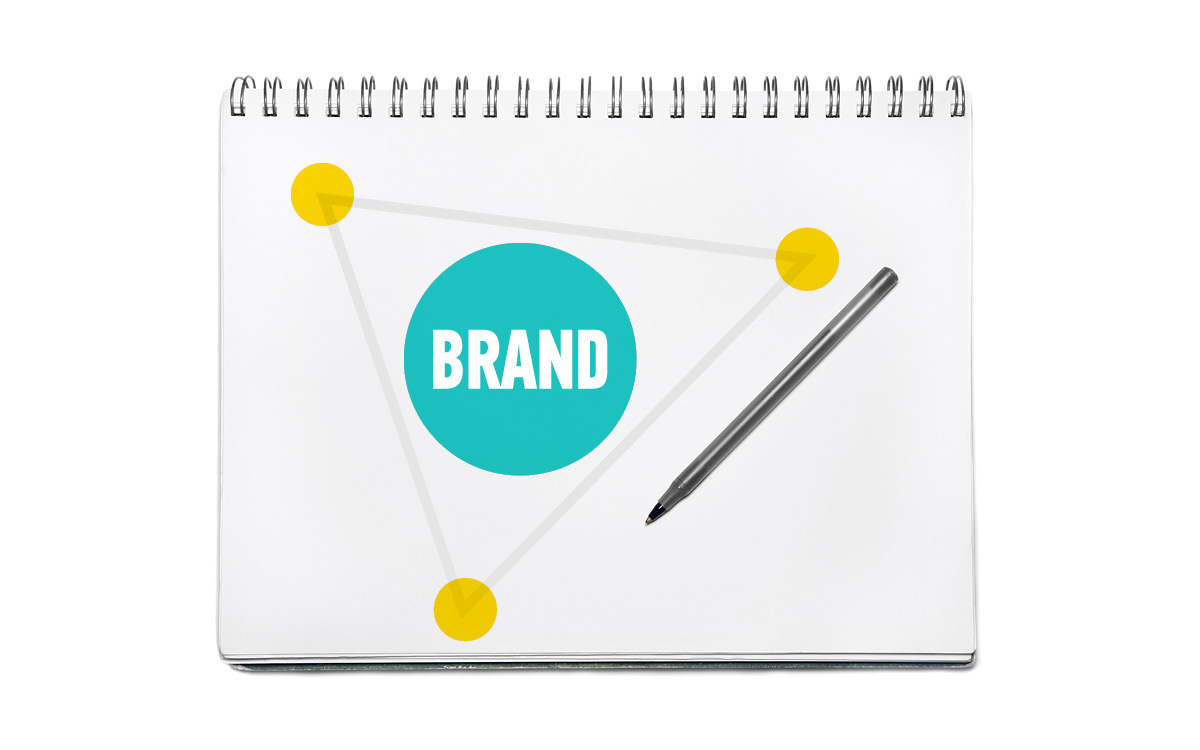 Branding Workshop: Discover, Design & Develop Your Brand Identity
