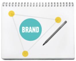 Branding for Startups Bootcamp